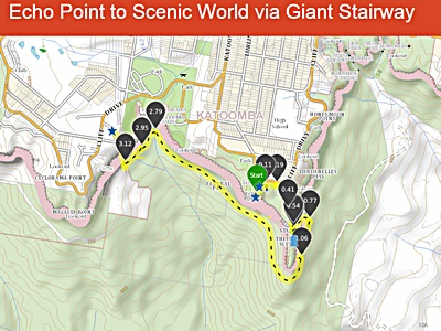bluemountains Echo point to Scenic World track map